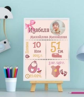 Бебешка визитка със снимка за момиче