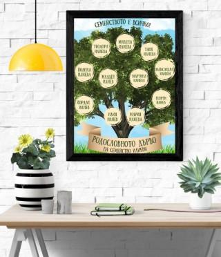 Родословно дърво с персонализация на имената