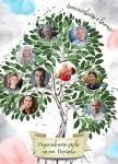 Родословно дърво с персонални снимки